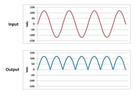diode bridge full wave rectifier