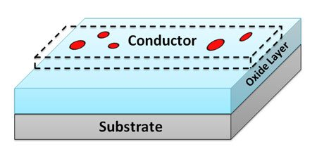 esd oxide layer holes