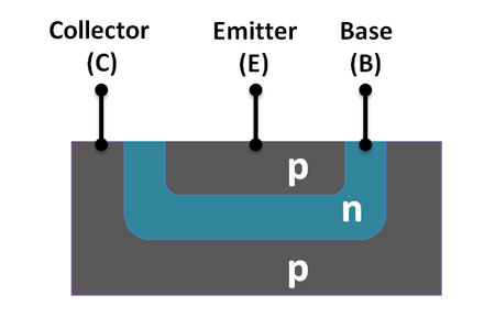 Transistors: Your Complete Guide On How To Use Them In Electronics
